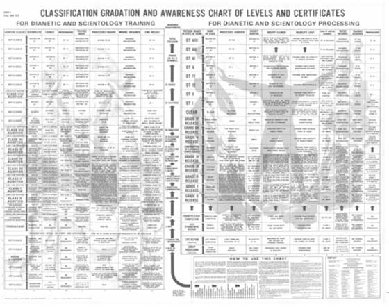 grade chart 1970
