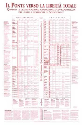 grade chart 1982