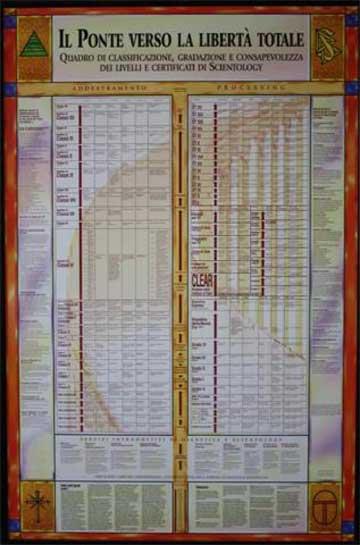 grade chart 1999